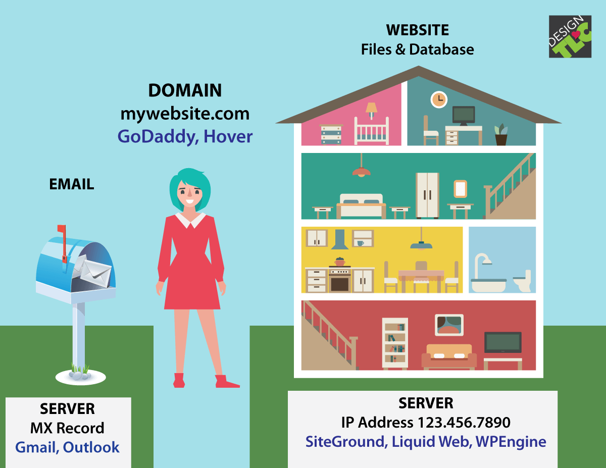 domain-hosting-graphic