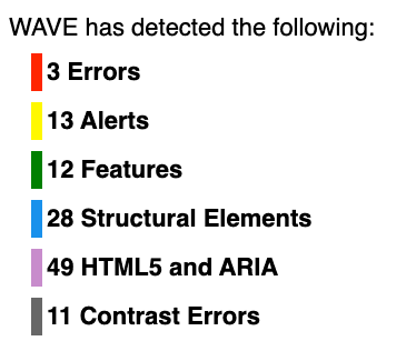 WAVE testing tool for accessibility